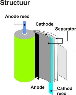 lithium-ion-accu